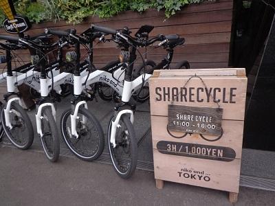 share_cycle.jpg